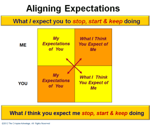 aligning-expectations